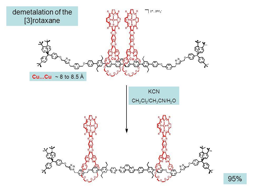 demetalation of the [3]rotaxane